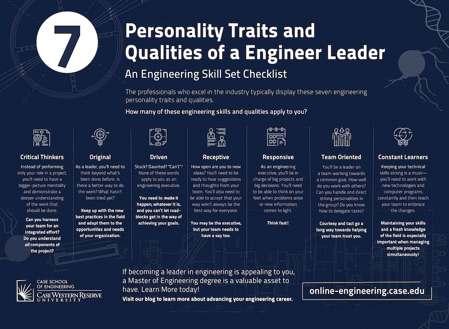 personality traits infographic
